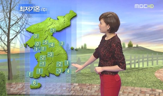 yoja this time is a working girl….as in a television weather reporter.